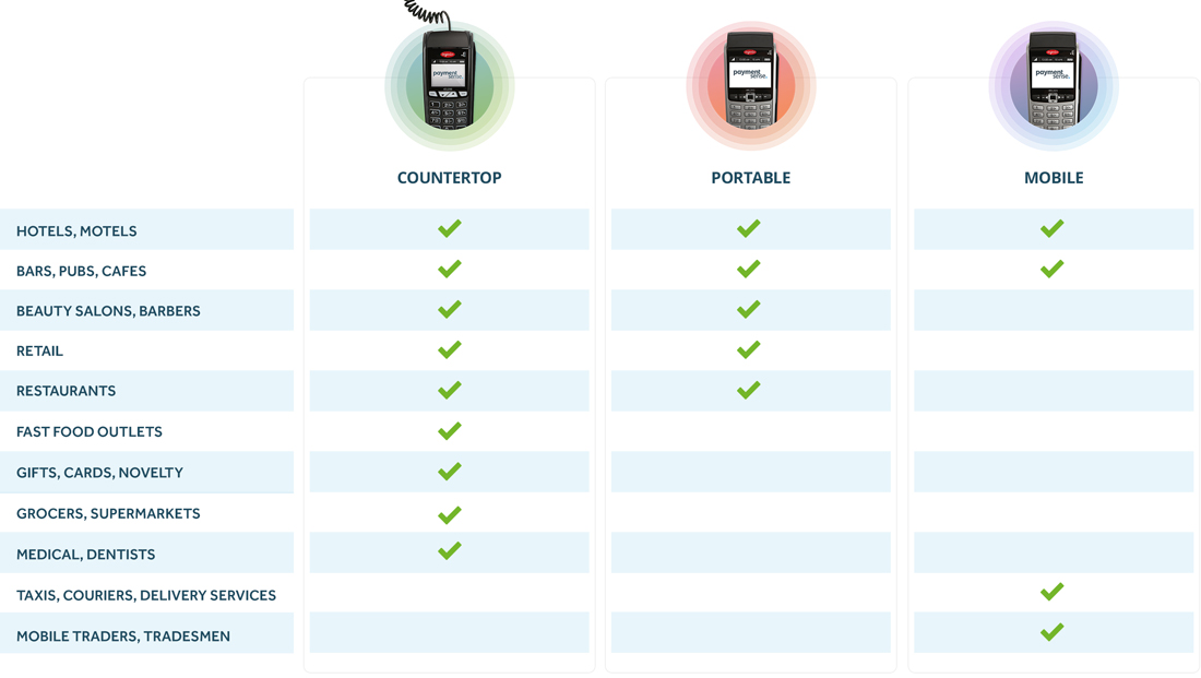 card machines for small businesses