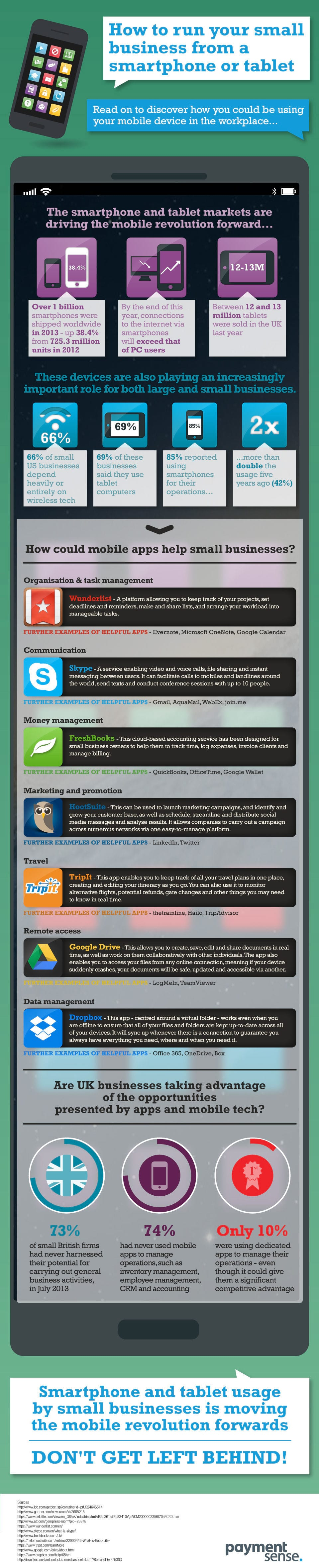 running your business from your mobile infographic
